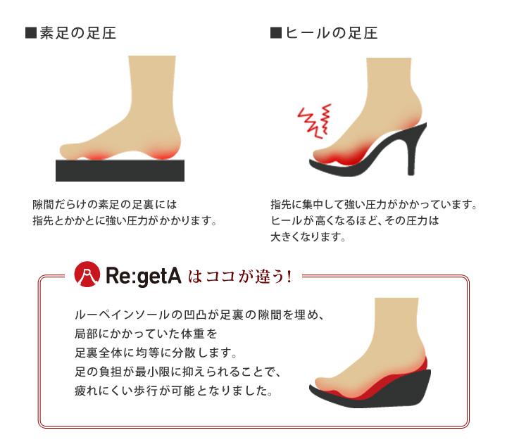 Re:getA -リゲッタ-<br>RE-161 2way 軽量 厚底 シューズ レディース 歩きやすい EVA レディース<br>