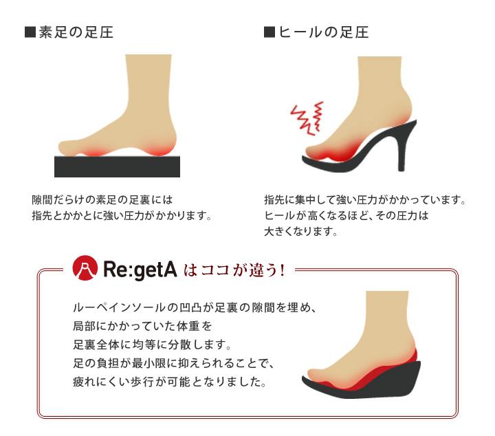 リゲッタ Re:getA R-302 ドライビングローファー