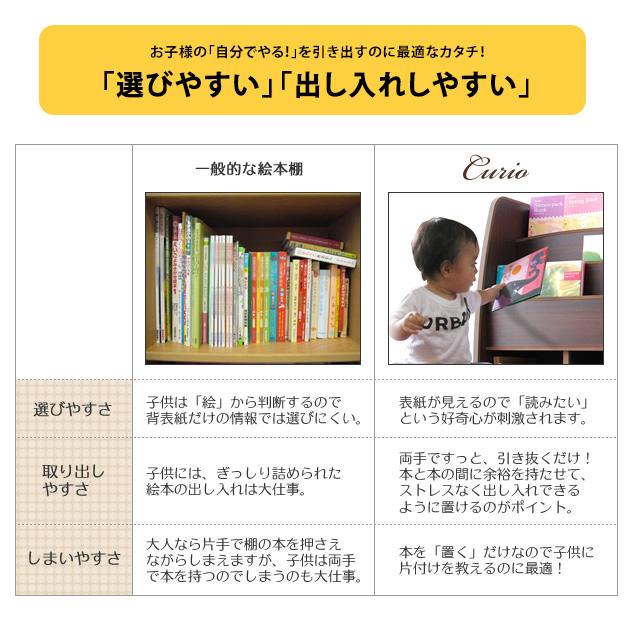 こどもと暮らしオリジナル Curio(キュリオ) ソフト素材絵本ラック レギュラータイプ