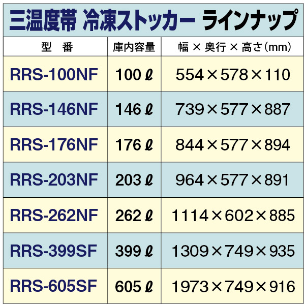 三温度帯 冷凍ストッカー(冷凍庫) 冷凍・チルド・冷蔵調整機能付 -20〜+8℃ 399L 急速冷凍機能付 RRS-399SF 翌日発送・送料無料・3年保証