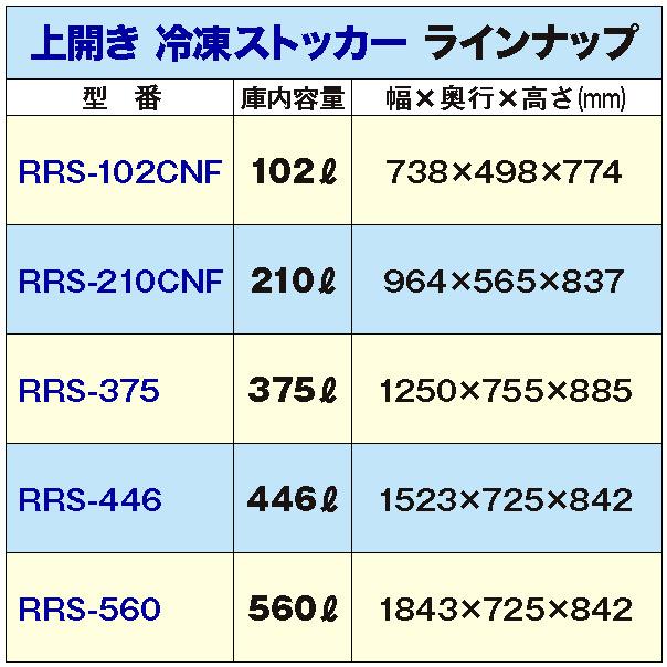 冷凍ストッカー(冷凍庫) 446L 急速冷凍機能付 RRS-446 翌日発送・送料無料・3年保証