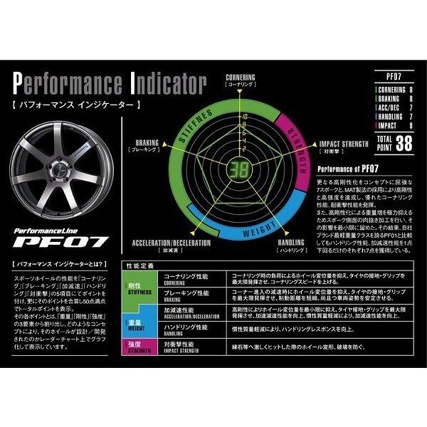 送料無料 ENKEI エンケイ パフォーマンスラインPF07 SBK メッキ 225/40R19 タイヤ ホイールセット プリウスα SAI RX-8 レヴォーグ