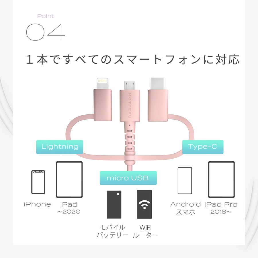 充電ケーブル 3in1ケーブル 1.5m microUSBケーブル iPhone スマホ lightning Type-C 変換 MOTTERU MOT-3IN1CBG150