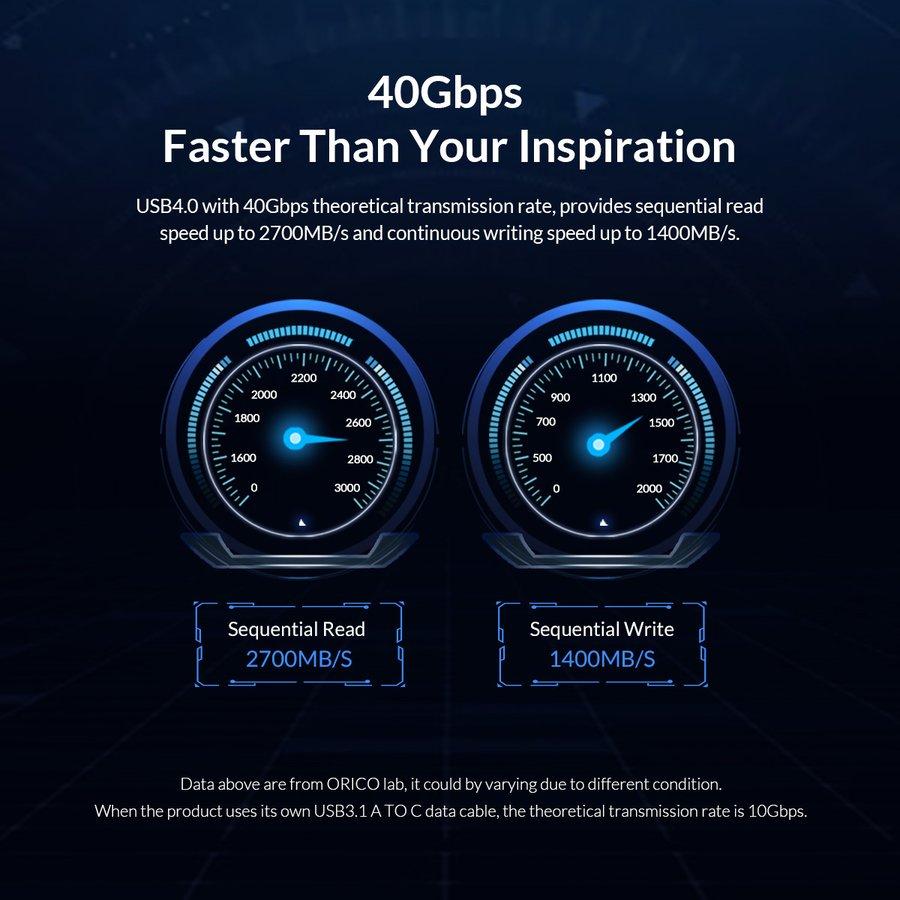 USB4.0対応でUSBは次の時代へ  USB4.0環境で最大40Gbpsの超高速 ORICO 外付けSSDケース M2V01-C4 デュアルコントローラー搭載 アルミ グレー