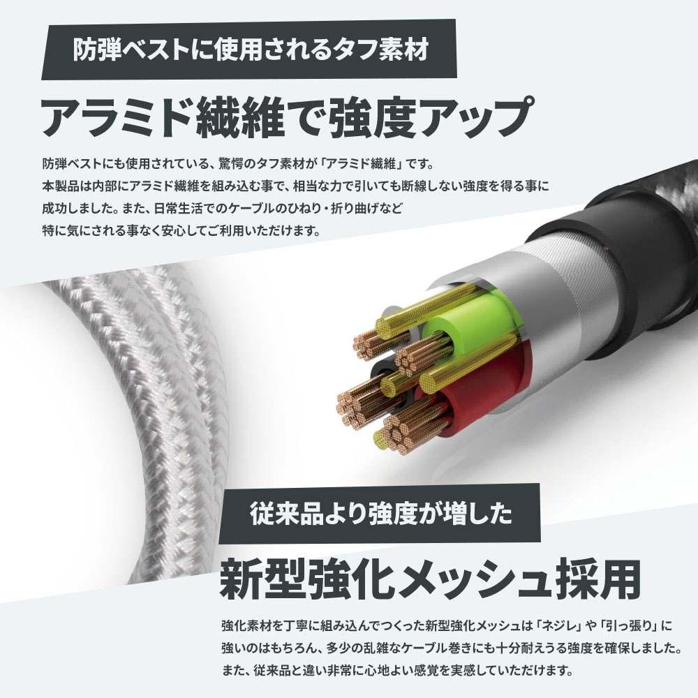 オウルテック 超タフUSB Type-C to Type-Cケーブル PowerDelivery対応 温度センサー搭載 MCPC認証 1.5m(OWL-CBSM2PKCC15)