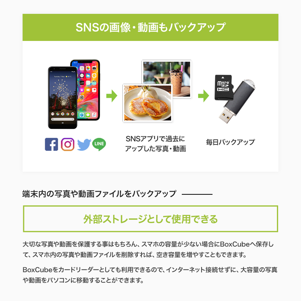 [新品・メーカー保証有]iOS/Android両対応 充電しながらメディアファイルを自動でバックアップ BoxCube OWL-CRJU2R