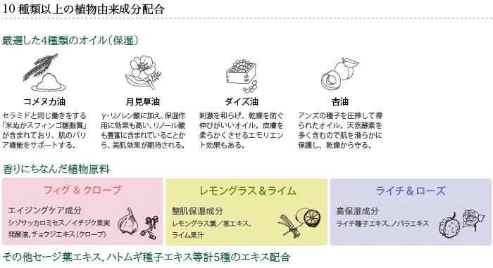 a day(ア デイ)ハンドクリーム【レモングラス&ライム】