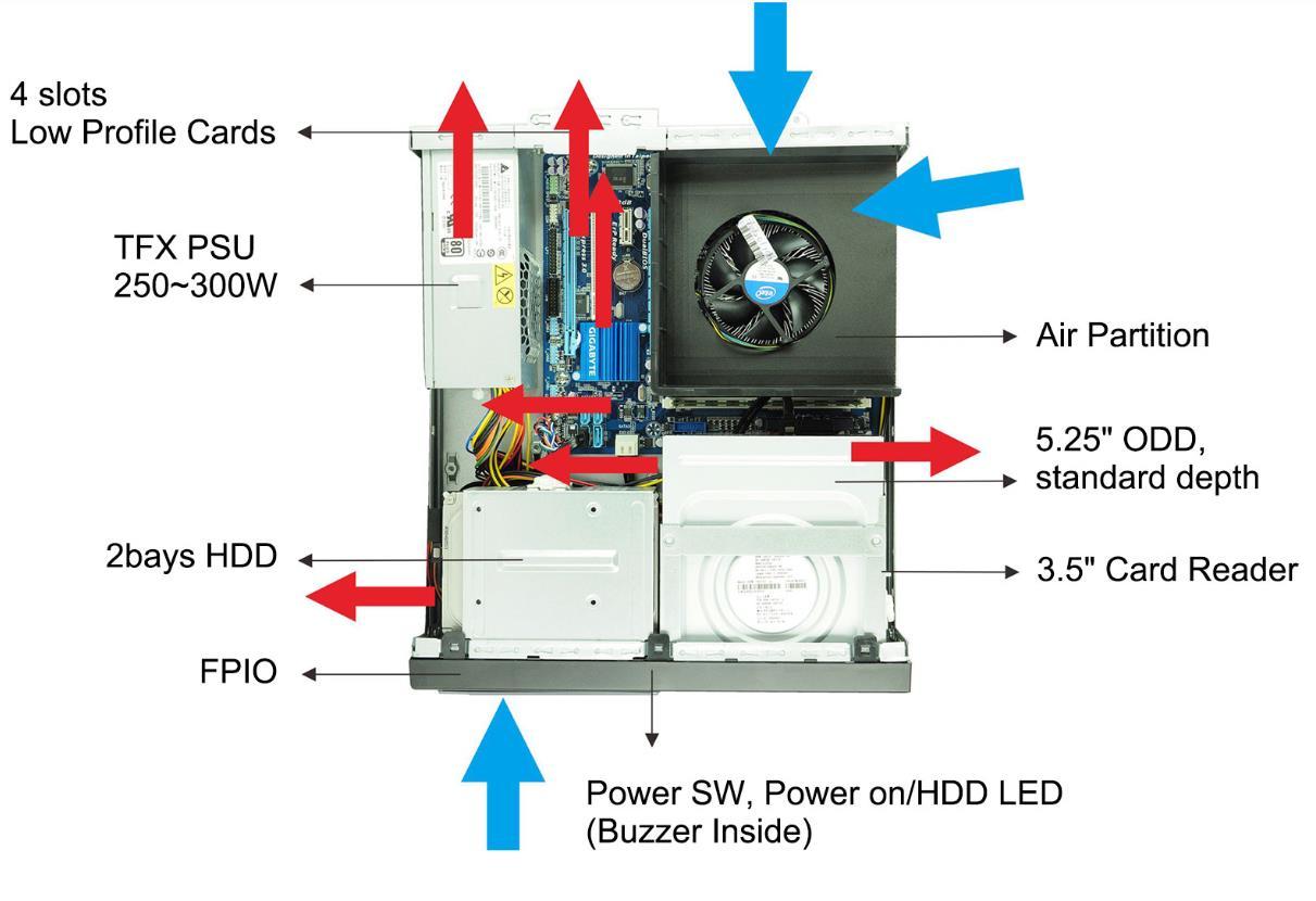 アプライド Be-Clia type-SスリムデスクBTD-R33200GAS1H500SSD  RYZEN 3000シリーズ  Ryzen 3 3200G(3.6GHz) 8GB500GB SSDDVD-マルチ Win10 Pro 64bit