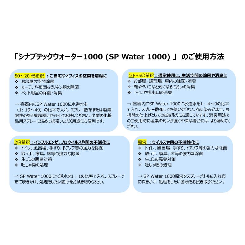 新型コロナ対策に次亜塩素酸水 シナプテックパワーウォーター1000ppm【原液4L】 ◆ 4本セット