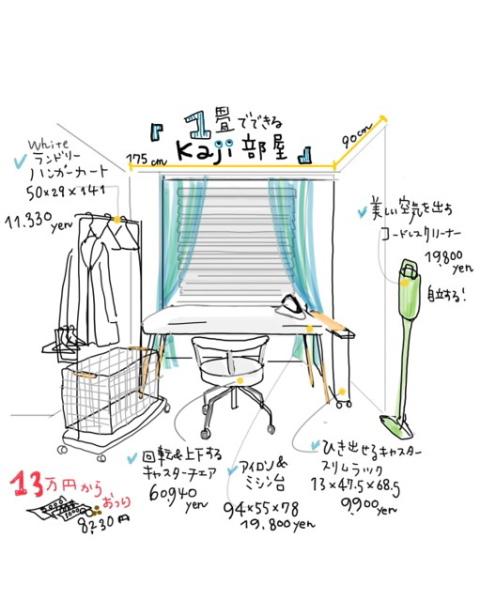 1畳でできるKaji部屋