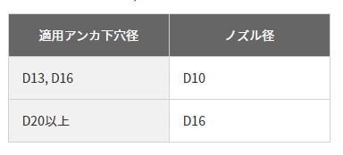 【ハイコーキ】延長ノズルセット