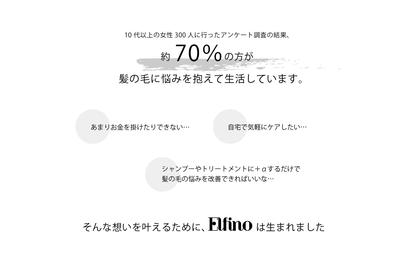 Elfino(エルフィーノ)ヘアエッセンスミストスプレー
