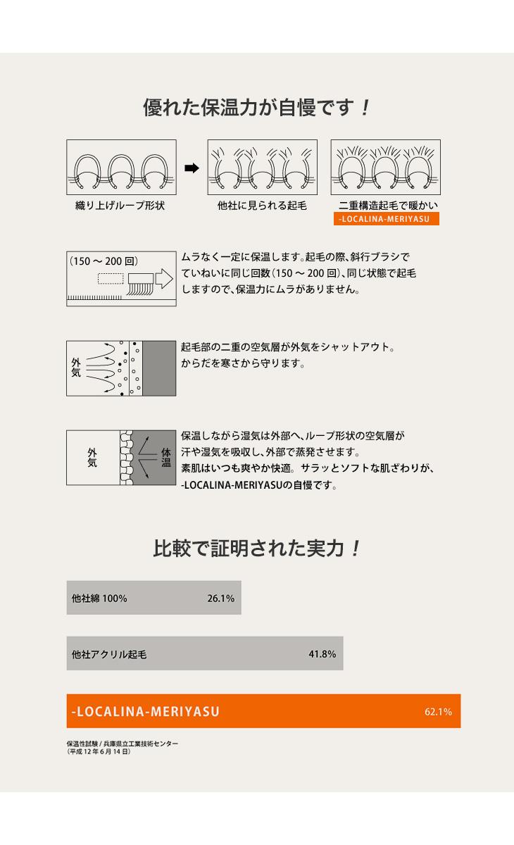 LOCALINA MERIYASU(ロカリナメリヤス) ロングスリーブ クルーネック / あったか インナー 厚手 裏起毛 / 肌着 長袖 / メンズ / 日本製