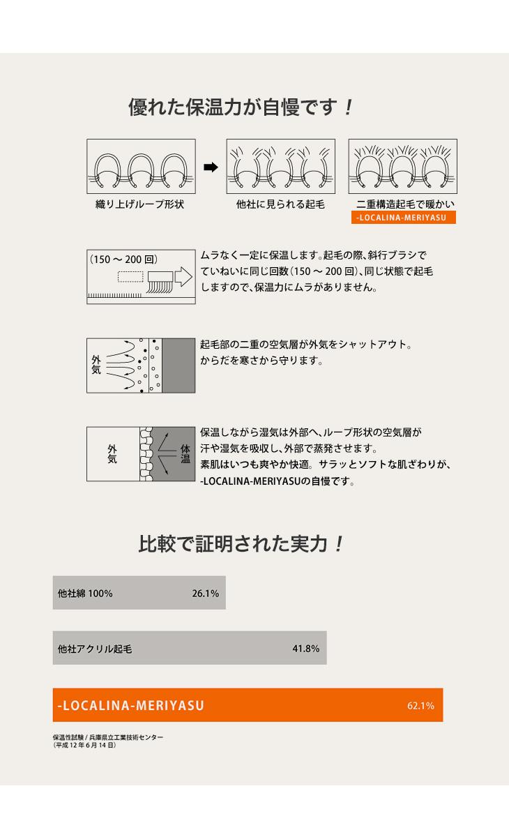 【期間限定!クーポンで10%OFF】LOCALINA MERIYASU(ロカリナメリヤス) ロング チューブソックス ミックス / メンズ / ソリッド / 靴下 / あったか 厚手 裏起毛 / 日本製 / LONG TUBE SOCKS MIX