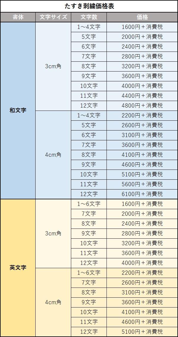 NISHI ニシ・スポーツ たすきネーム加工 刺繍ネーム 和文FS-65/英文FS-33 マーキング チームオーダー