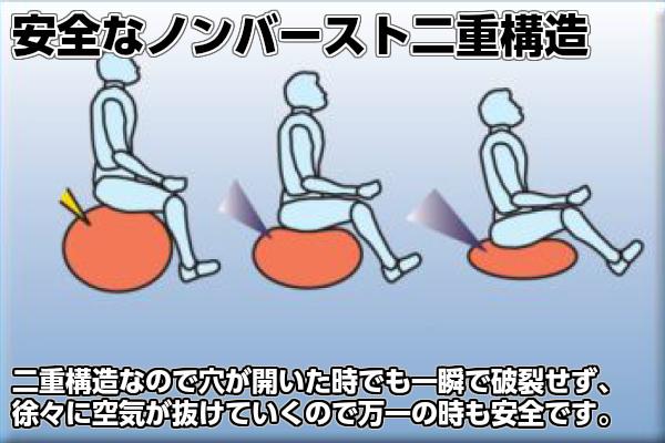 NISHI ニシ・スポーツ バランスボール ノンバーストVボール65