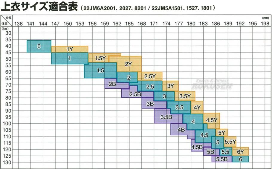 MIZUNO・ミズノ 柔道着 優勝 22-6A8201 上衣単品 22JM6A8201 柔道衣
