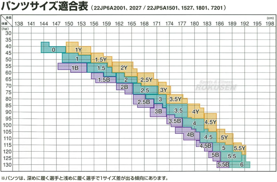 MIZUNO・ミズノ 新IJF規格認定柔道着 優勝 22-5A1501 ズボン単品 22JP5A1501 柔道衣
