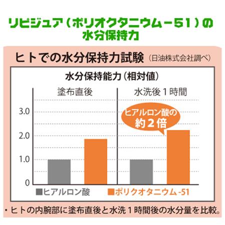【送料無料&お福分け袋付き】ラピ クレーム プール レマン5本セット