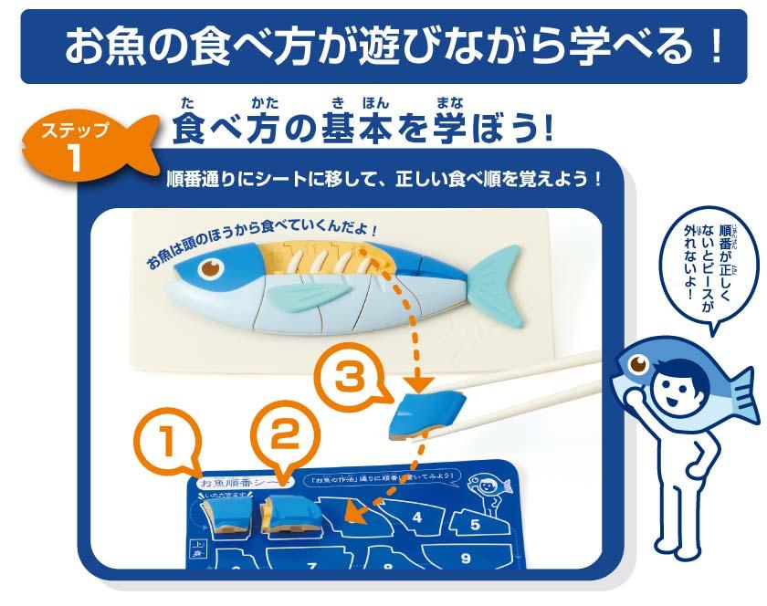 マナー魚(フィッシュ)