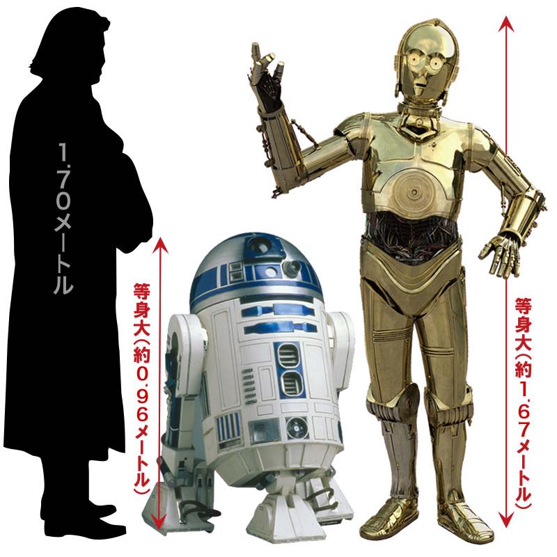 カベデコール STAR WARS(R2-D2&C-3PO)
