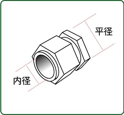 六角管継手  ダブル 平径1.2mm :さかつう ディテールアップ ノンスケール 4454