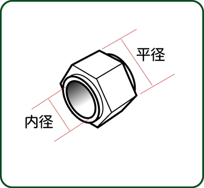 六角管継手 平径0.8mm(0.4mm線用) :さかつう ディテールアップ ノンスケール 4468