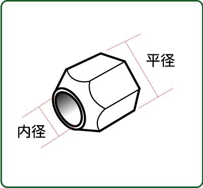 六角フランジ 平径1.2mm テーパー付 :さかつう ディテールアップ ノンスケール 4463