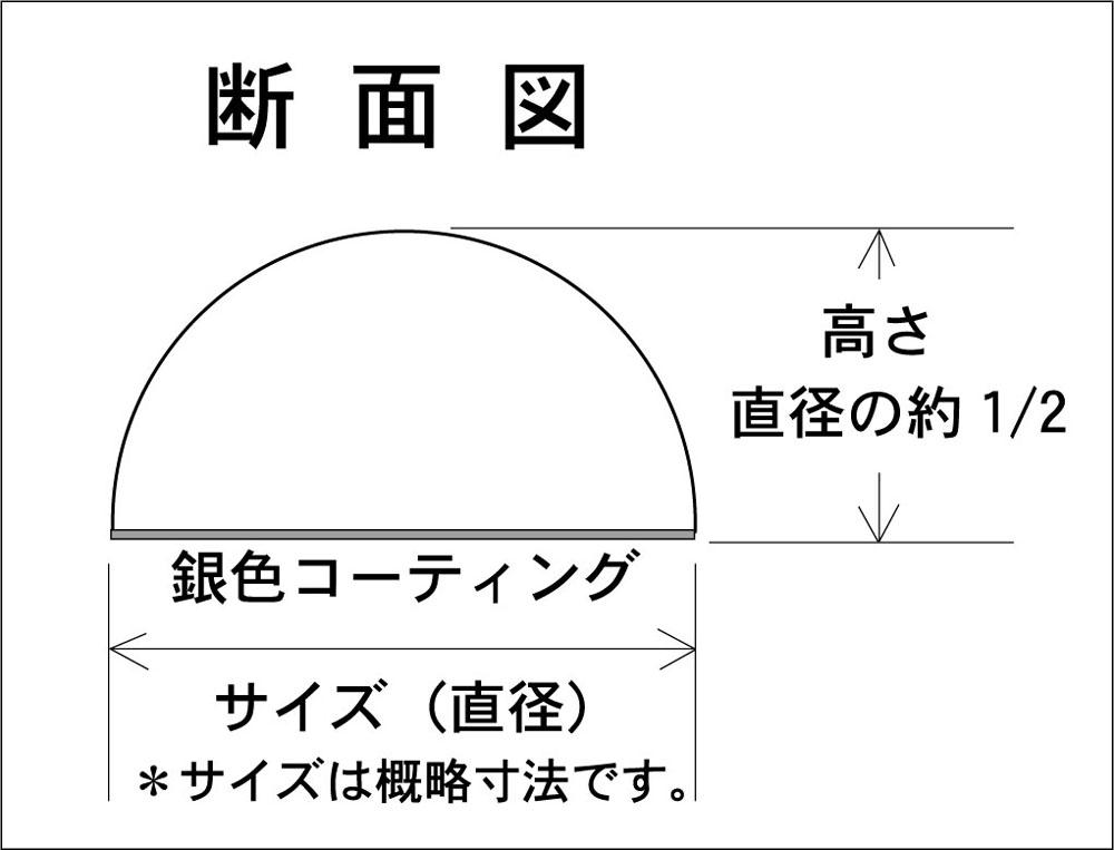 ダミー・ライトレンズ 直径7mm :さかつう 素材 ノンスケール 4574