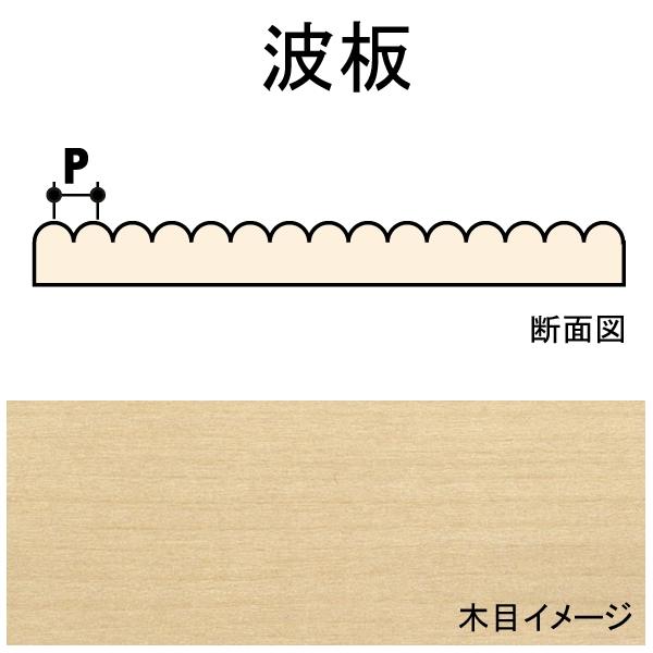 波板 2.4 x 1.2 x 88 x 609 mm 2枚入り :ノースイースタン 木材 ノンスケール 70436
