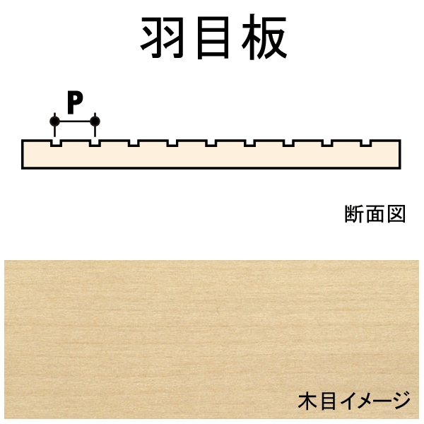 羽目板 2.4 x 0.8 x 76 x 279 mm 2枚入り :ノースイースタン 木材 ノンスケール 6012