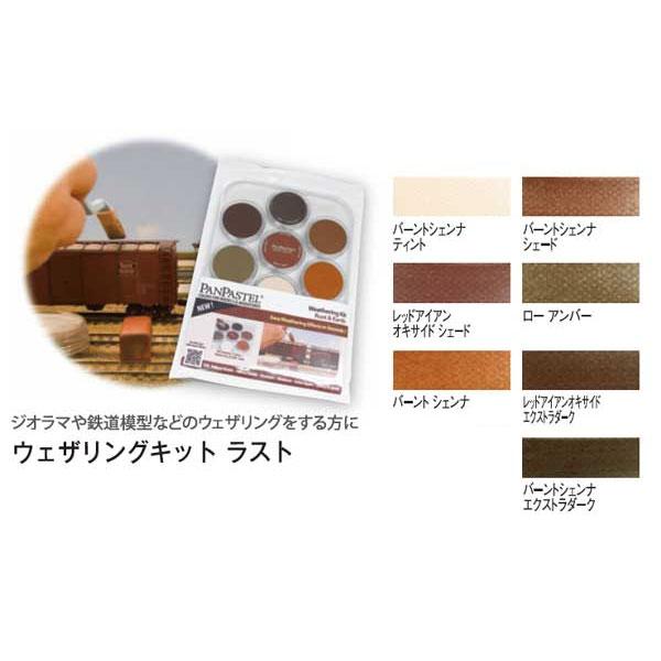 ウェザリングキット ラスト&アース :パンパステル パステル素材 30701