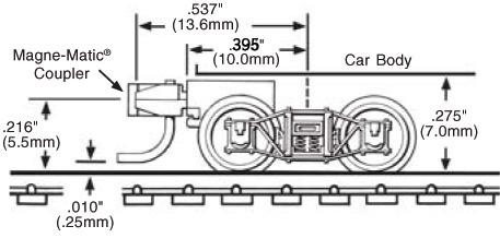アーチバー台車 連結器付(短柄) :マイクロトレインズ 完成品 N(1/160) 302001