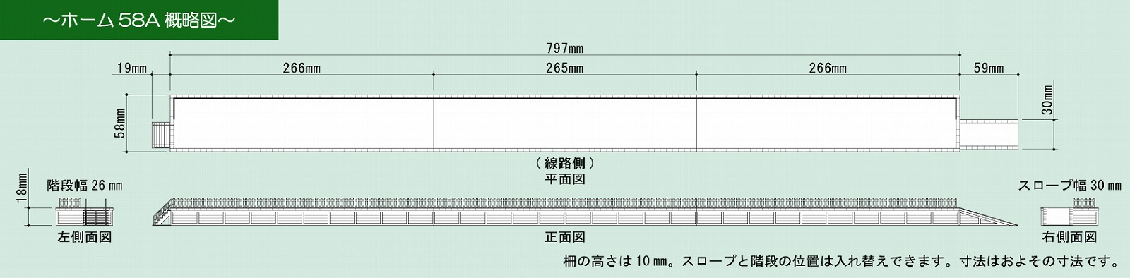 ホーム58A :さんけい キット HO(1/87) MK05-22
