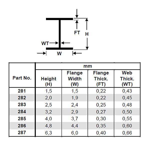 H型棒 (H鋼) 1.5 x 1.5 x 350 mm :エバーグリーン プラ材 ノンスケール 281