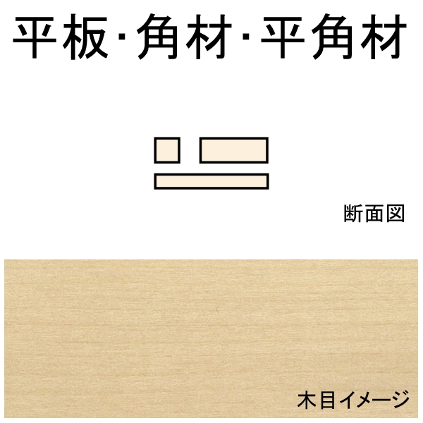 平板・角材・平角材 3.2 x 3.2 x 600 mm 10本入り :ノースイースタン 木材 ノンスケール 70231