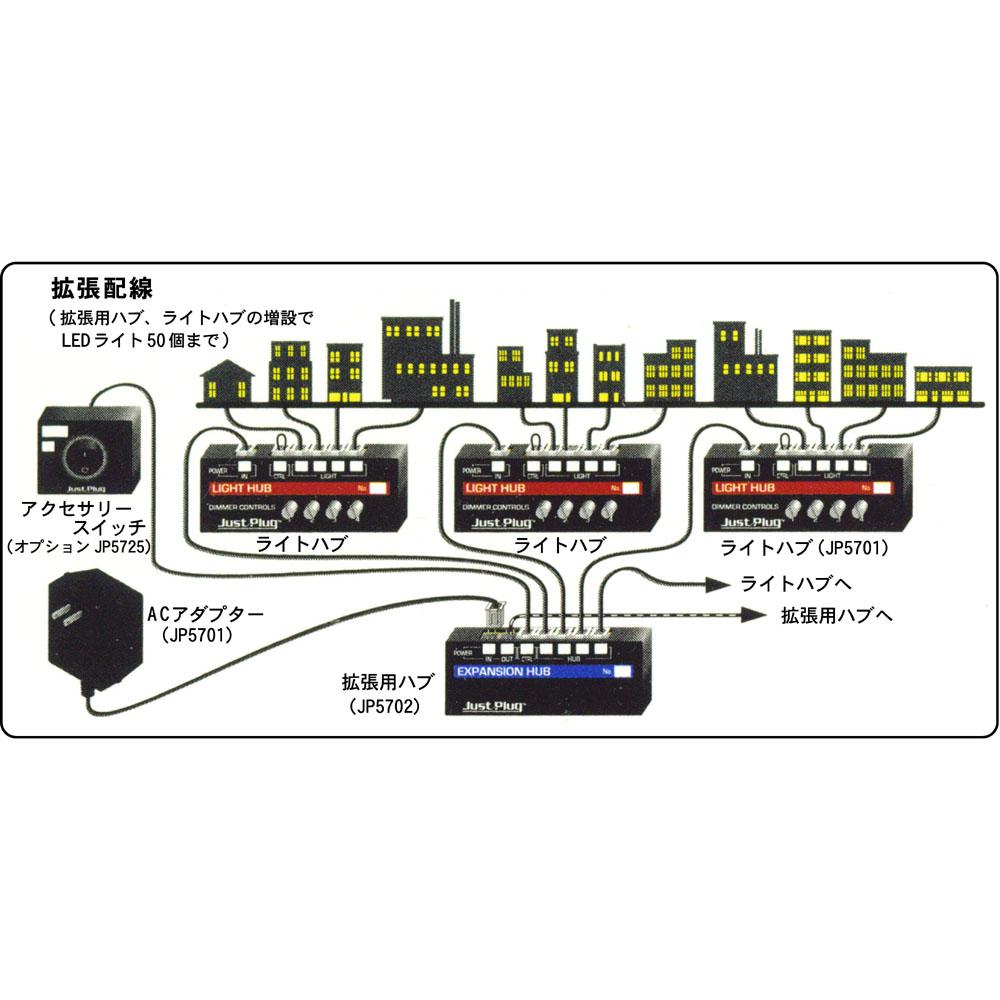ウッドランド照明システム専用 ライトハブ JP5701 :ウッドランド 電子パーツ Just Plug対応