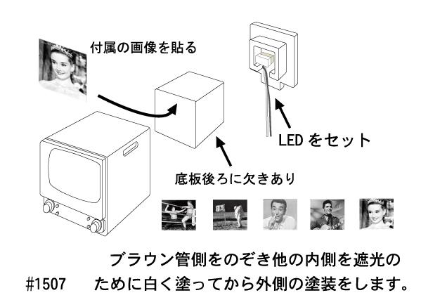小型テレビ LED付き :さかつう 未塗装キット HO(1/87) 1507