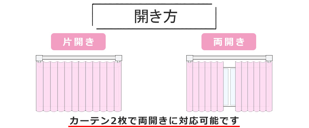 遮光カーテン オーダー 【1枚入】 1級遮光 遮熱 断熱 防炎 保温 全30色 ドレープカーテン BOTANICAL