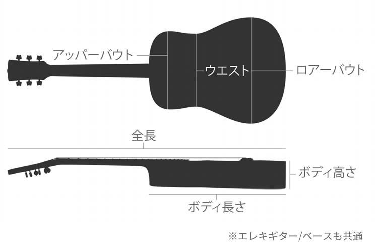 GATOR ゲーター エレキベース用 ハードケース TSA Guitar Series 軽量設計 LEDライト装備 GTSA-GTRBASS-LED【発送区分:大型】
