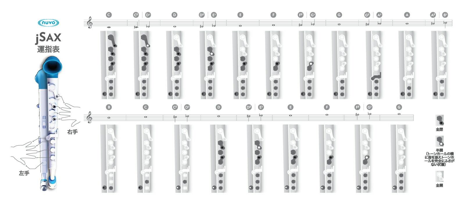 Nuvo プラスチック製 サックス jSAX Ver2.0 【ヌーボ ジェイサックス プラスチック楽器】