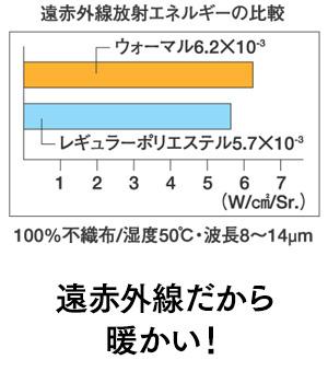 新キルト作務衣(グレー・黒・紺)(M-BIG)