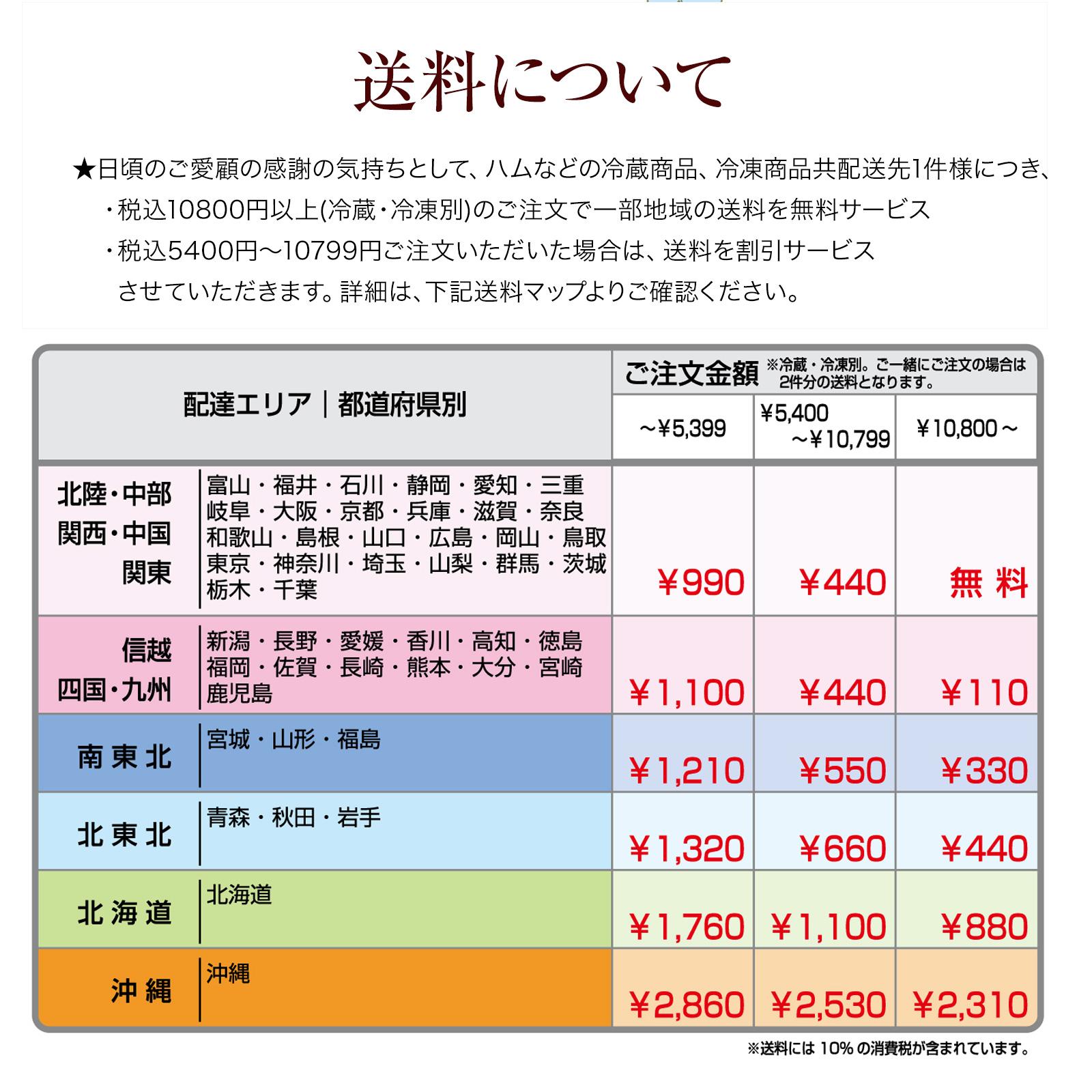 【冷凍】牛肉 コロッケ の 詰め合わせ ギフト セット(5個入り×4P)(SF-イ)