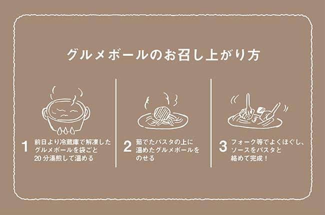 【冷凍ギフト】グルメボールのパスタソースセット