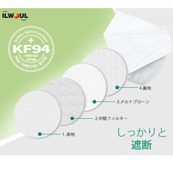 韓国KF94 マスク(黒) 衛生高性能 1箱(50枚)お得セット/個別包装