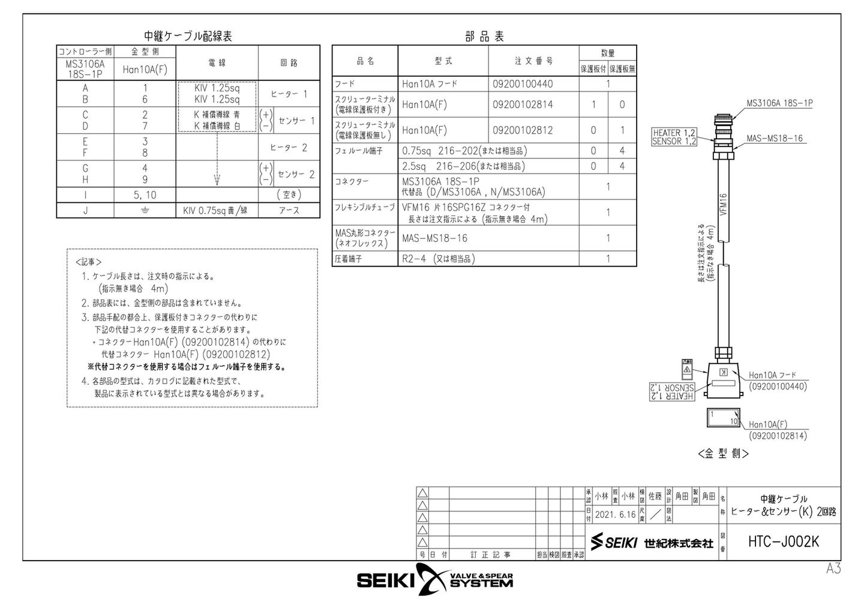 HTCコントローラ  【ホットスプルー用コントローラ】