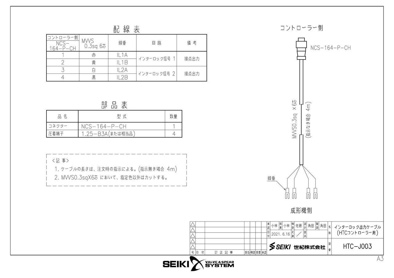 インターロック出力ケーブル【HTCコントローラ用】
