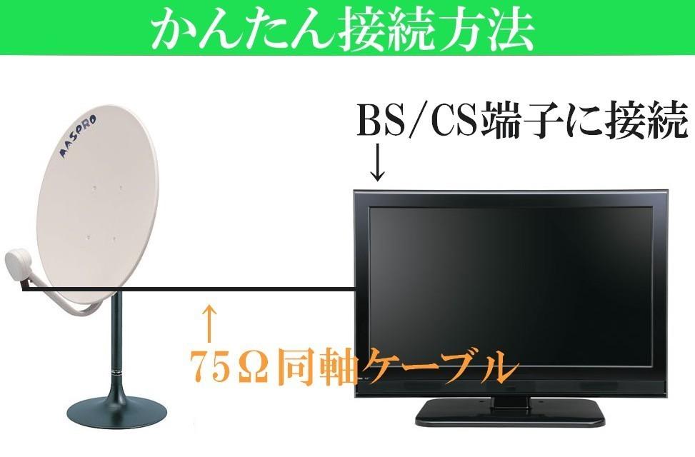 室内用 BSアンテナセット BC45AS 4K・8K対応