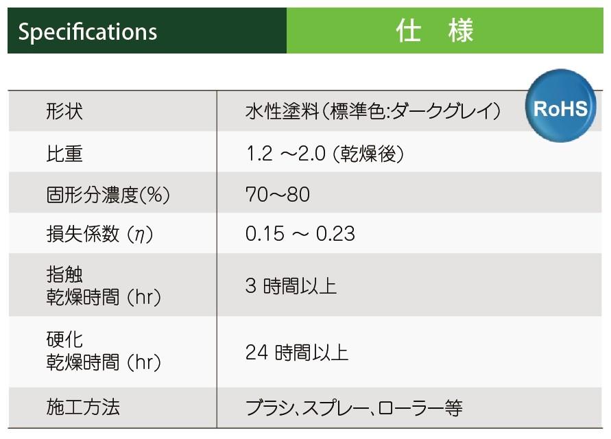 【送料無料】高性能 制振塗料 Zペイント 1L