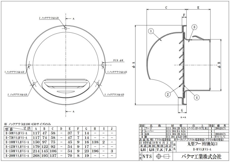 バクマ工業 BEAR 丸型フード付き換気口 B-100MVS オプションM-A-P